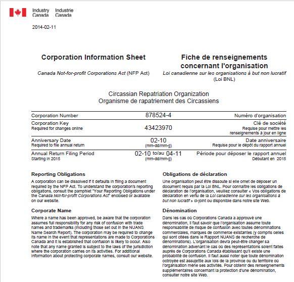 CRO Certificate